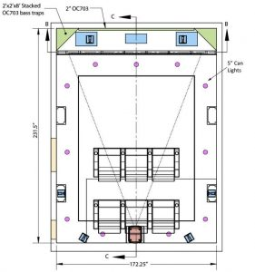 plan for a home theater projector to be built in new homes