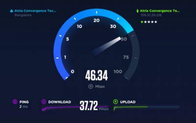 Do You Get The Internet Speed You're Paying For?